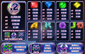 Bejeweled Slots Payout Table